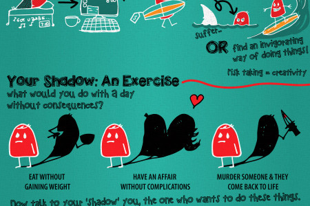 Embracing Your Inner Crazy Infographic