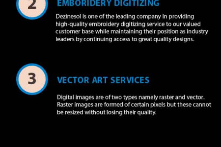 Embroidery digitizing Infographic