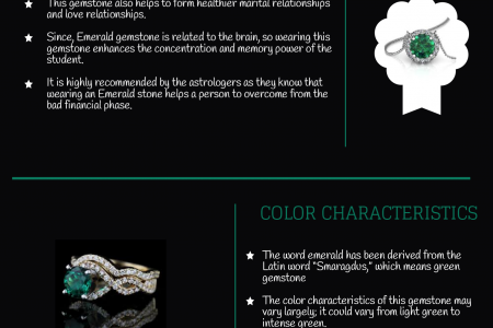 Emerald Gemstone – Birthstone of May Month Infographic