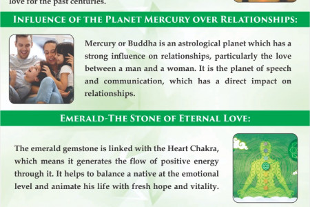 Emerald Gemstone For Healthy Relationship Infographic