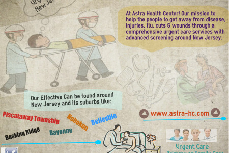 Emergency Care Services with Astra Health Center in New Jersey Infographic