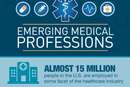 Emerging Medical Professions  Infographic