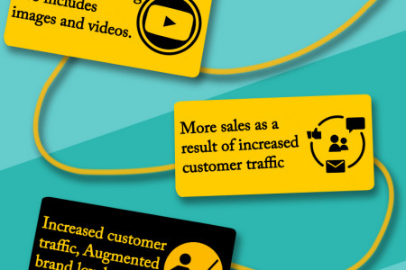 Emerging trends in ecommerce marketing for 2017– Adam Bowser review Infographic