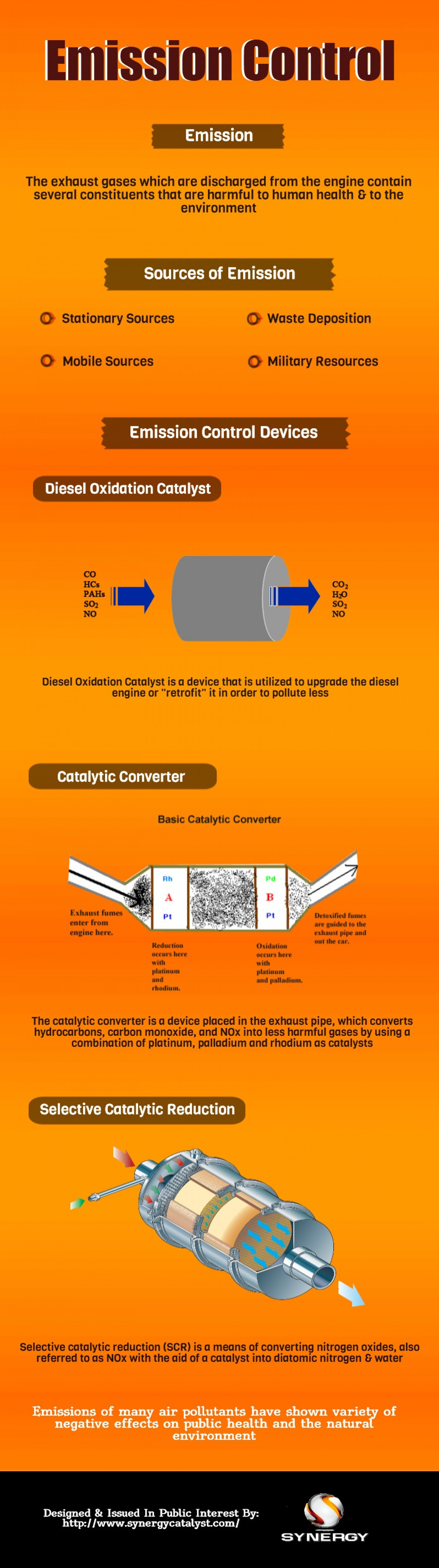 Emission Control Infographic