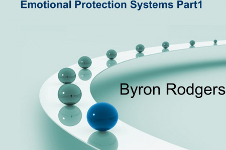 Emotional Protection Systems Part1 Infographic
