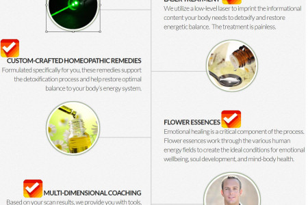 Emotox Body Balance Infographic