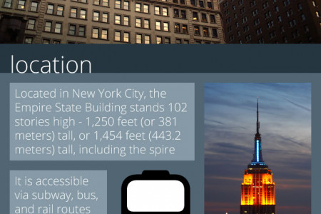 Empire State Building Infographic Infographic