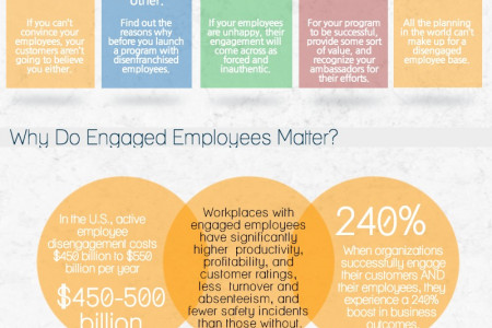 Employee Ambassador Programs: By the Numbers [Infographic] Infographic