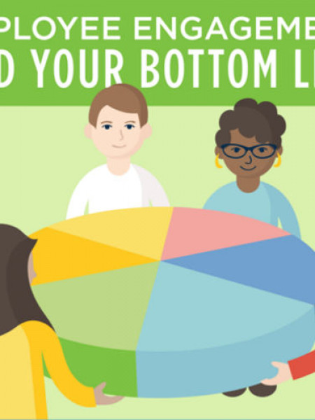 Employee Engagement and Your Bottom Line Infographic