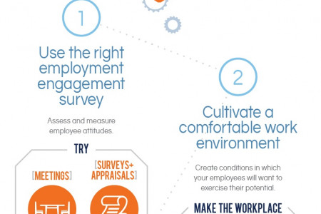 Employee Engagement: Why, What and How? Infographic