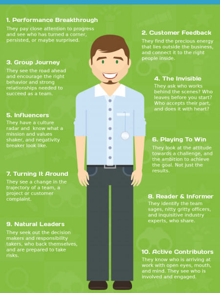 """Employee Recognition: Managers who are first class """"Noticers"""" Infographic"""