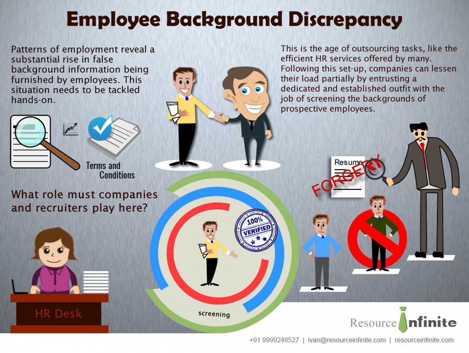 Employee Background Discrepancy Infographic