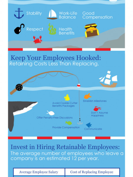Employees Who Jump Ship Infographic