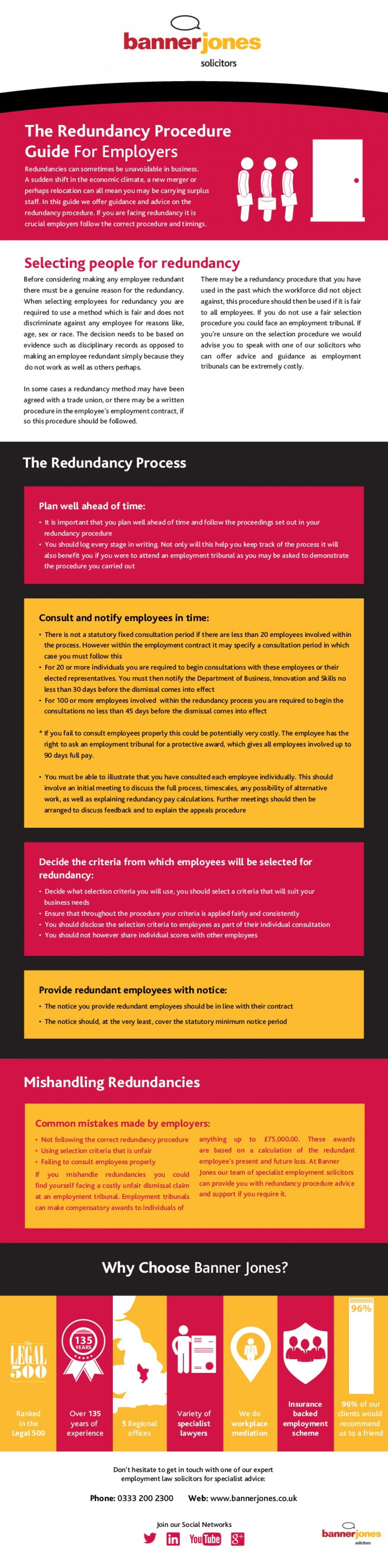 Employment Law - Redundancy Guide to Employers Infographic