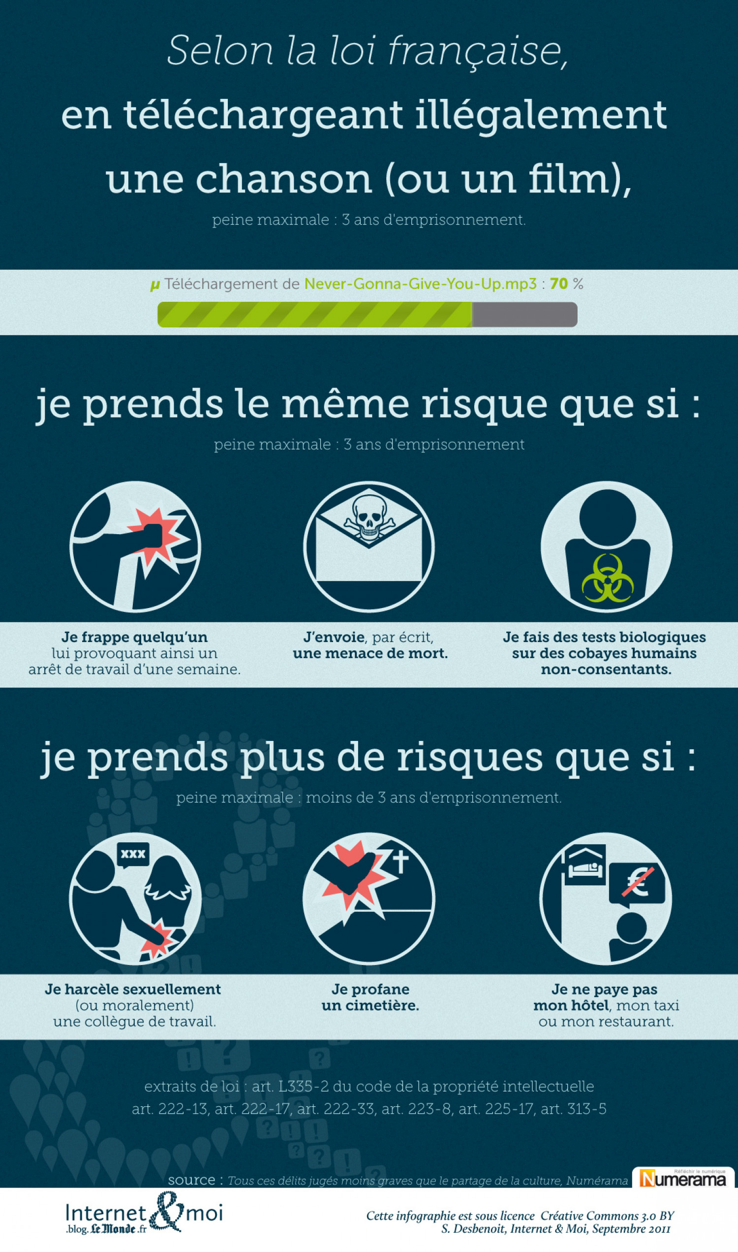 En france, Télécharger un mp3 Infographic