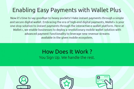 Enabling Easy Payments with Wallet Plus Infographic