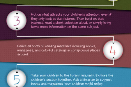 Encourage Children for Reading. Infographic
