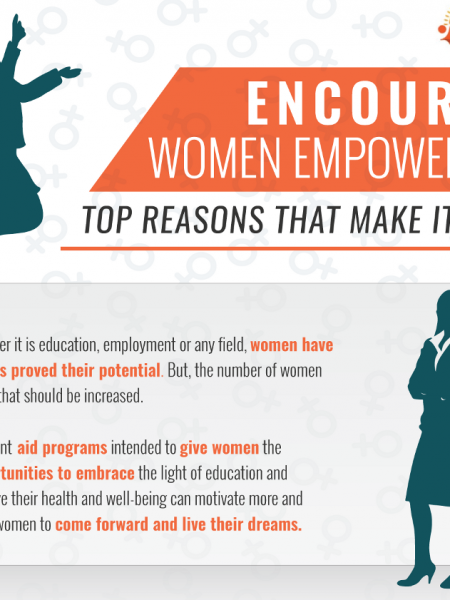 Encourage Women Empowerment Infographic