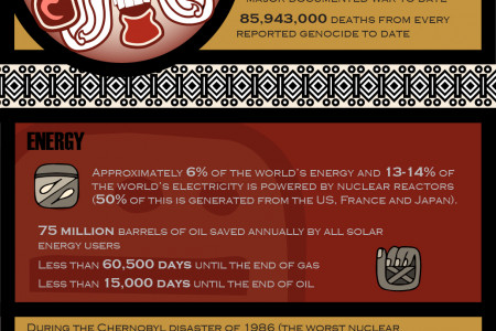 END OF DAYS: Human Race in Review Infographic