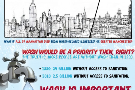 End Water Poverty Infographic
