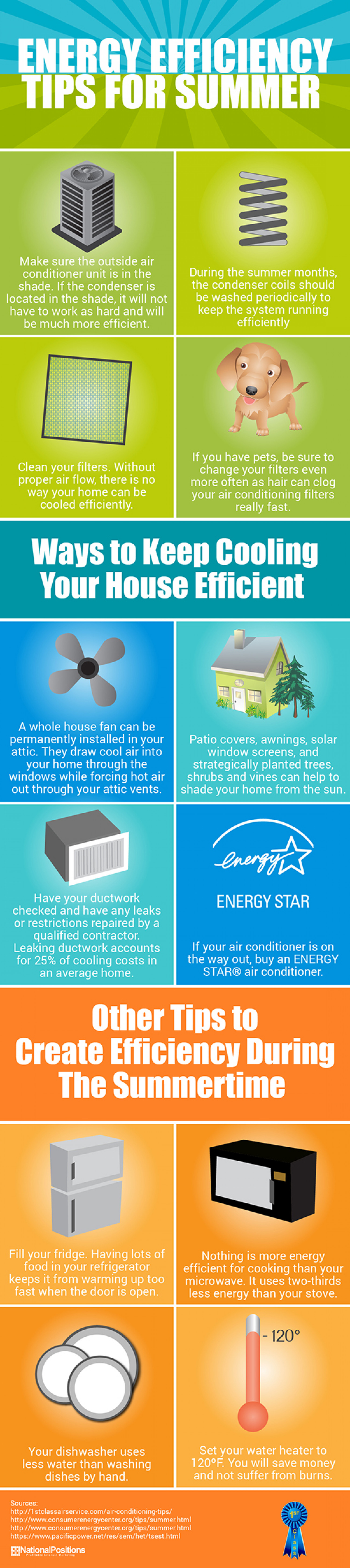 Energy Efficiency Tips For Summer