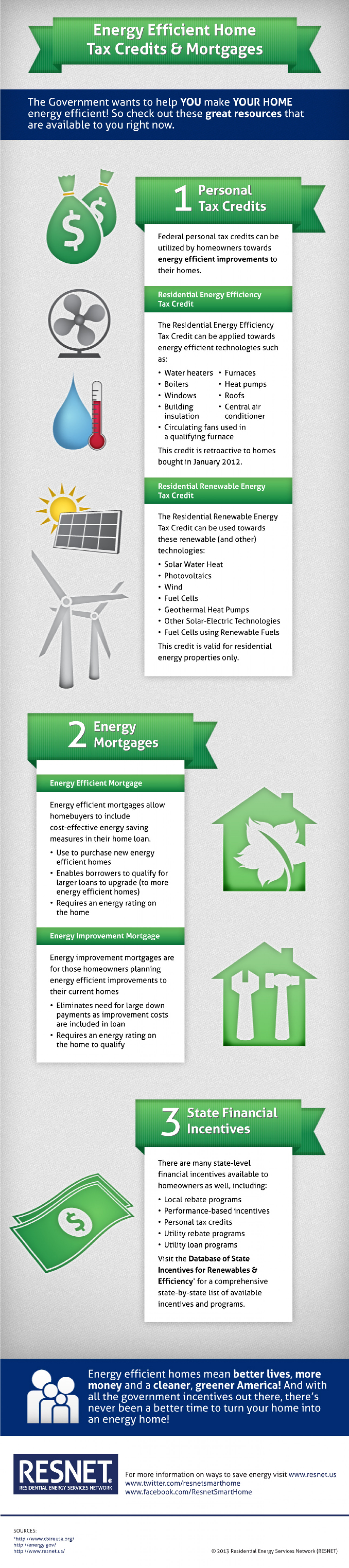 Energy Efficient Home Tax Credits & Mortgages Infographic