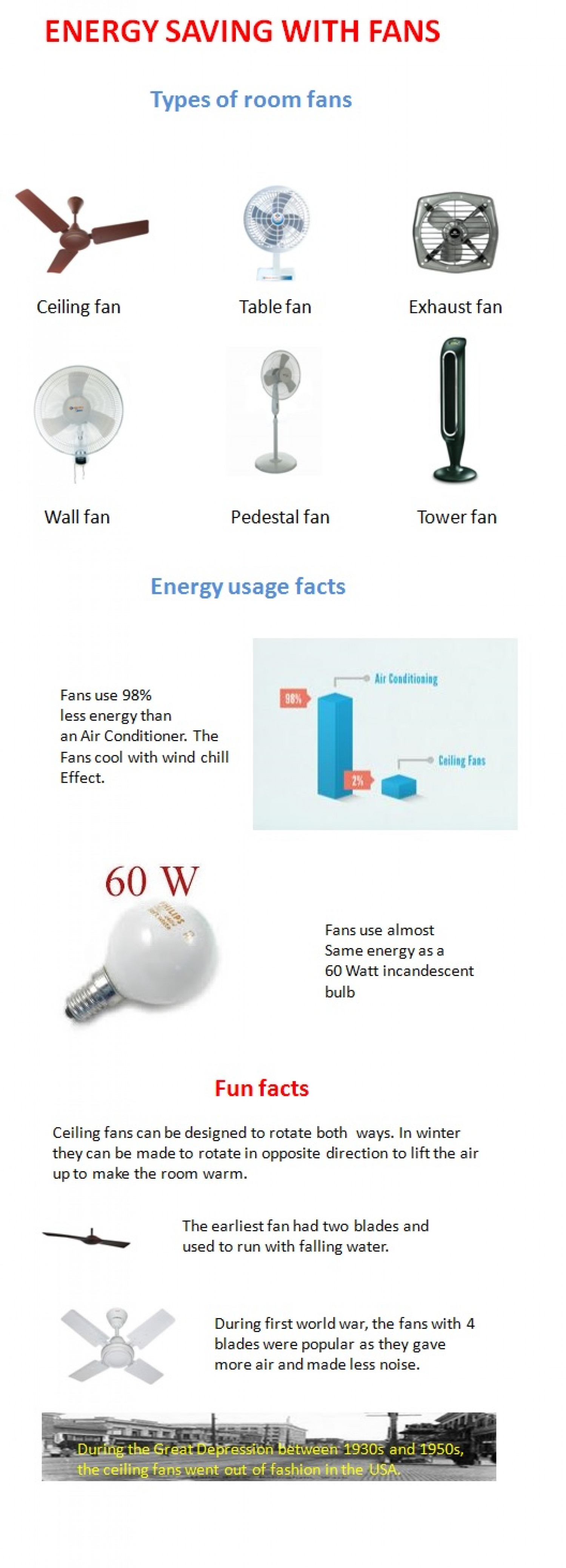 Energy saving and other facts for room fans for Energy conservation facts
