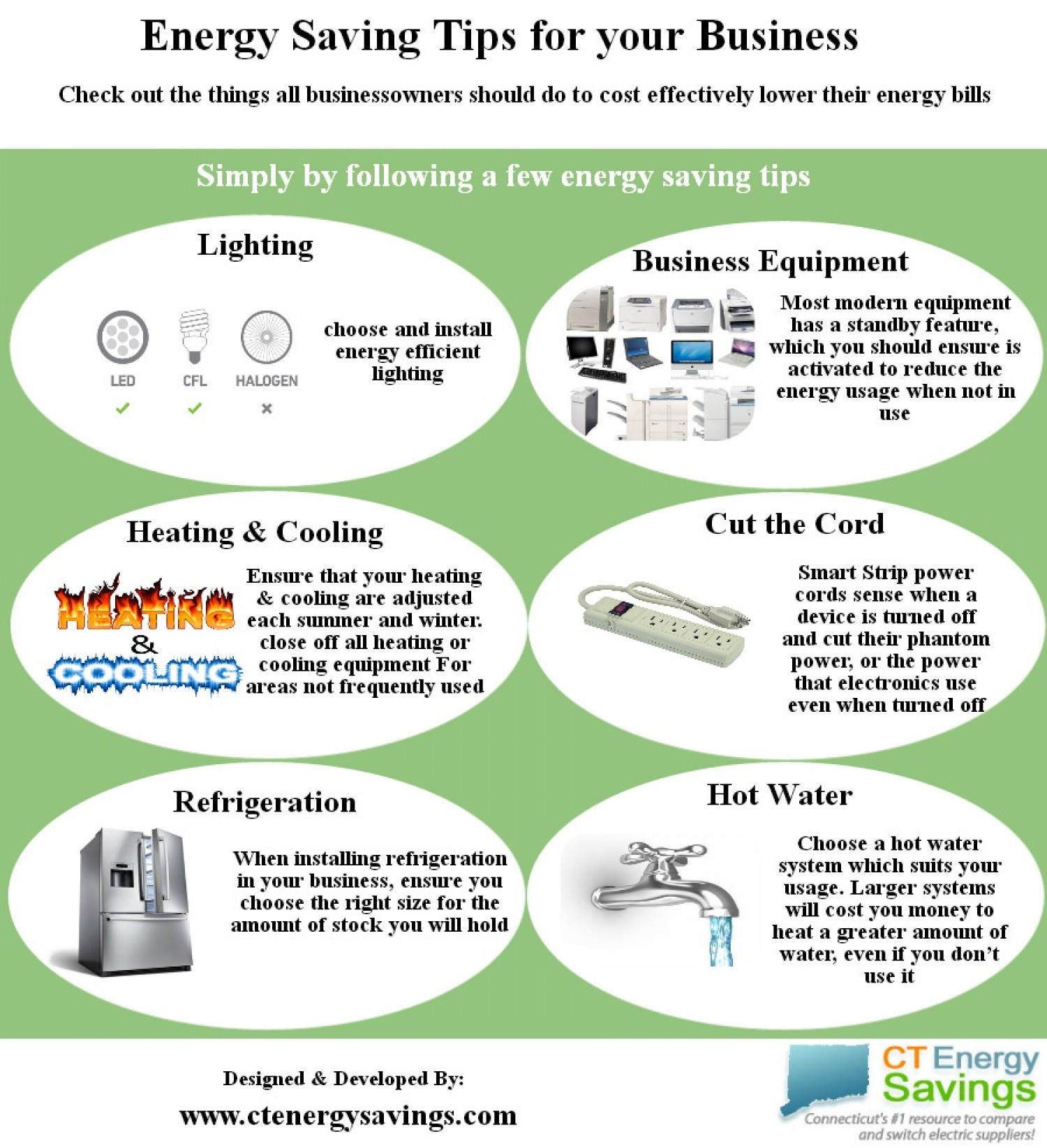 Energy Saving Tips for your Business | Visual.ly