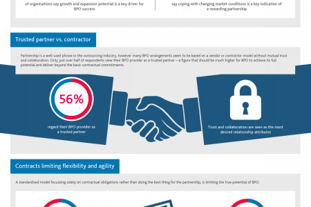 Engagement is the Missing Link for BPO Success Infographic
