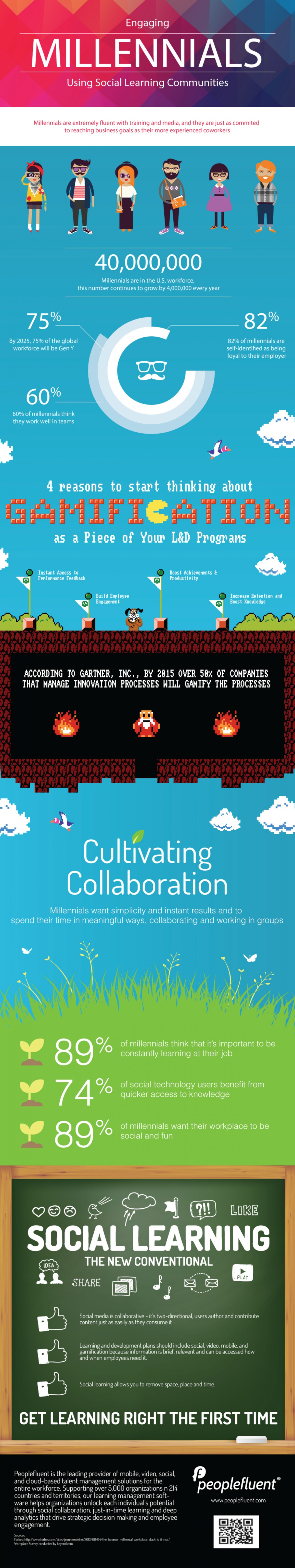 Engaging Millennials using Social Learning Communities Infographic
