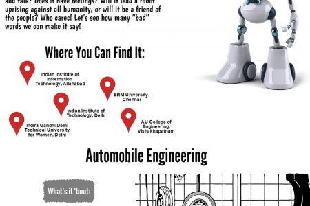 "Engineering Innovations In India: Be More Than Just That Person ""In Computers"" Infographic"