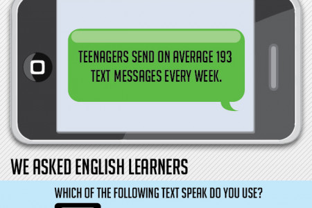English for Teenagers Infographic
