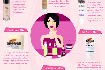 Enhance Your Skin Radiance with Top 6 Moisturizer Infographic