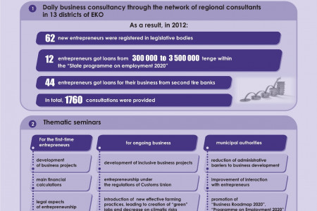 Enhancing access to economic services  Infographic