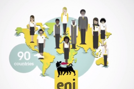 Eni for 2012 - Eni's Identity Card Infographic