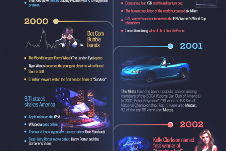 Enjoy the Journey: 107 Sensational Facts and 25 Sensational Years with the Mazda Miata Infographic