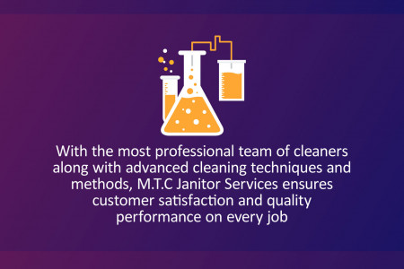 Enjoy Top Quality Office Cleaning Services Grand Rapids MI Infographic