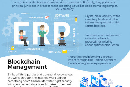 Enlarge your Business with Smart Ideas for Streamlined Operations Infographic