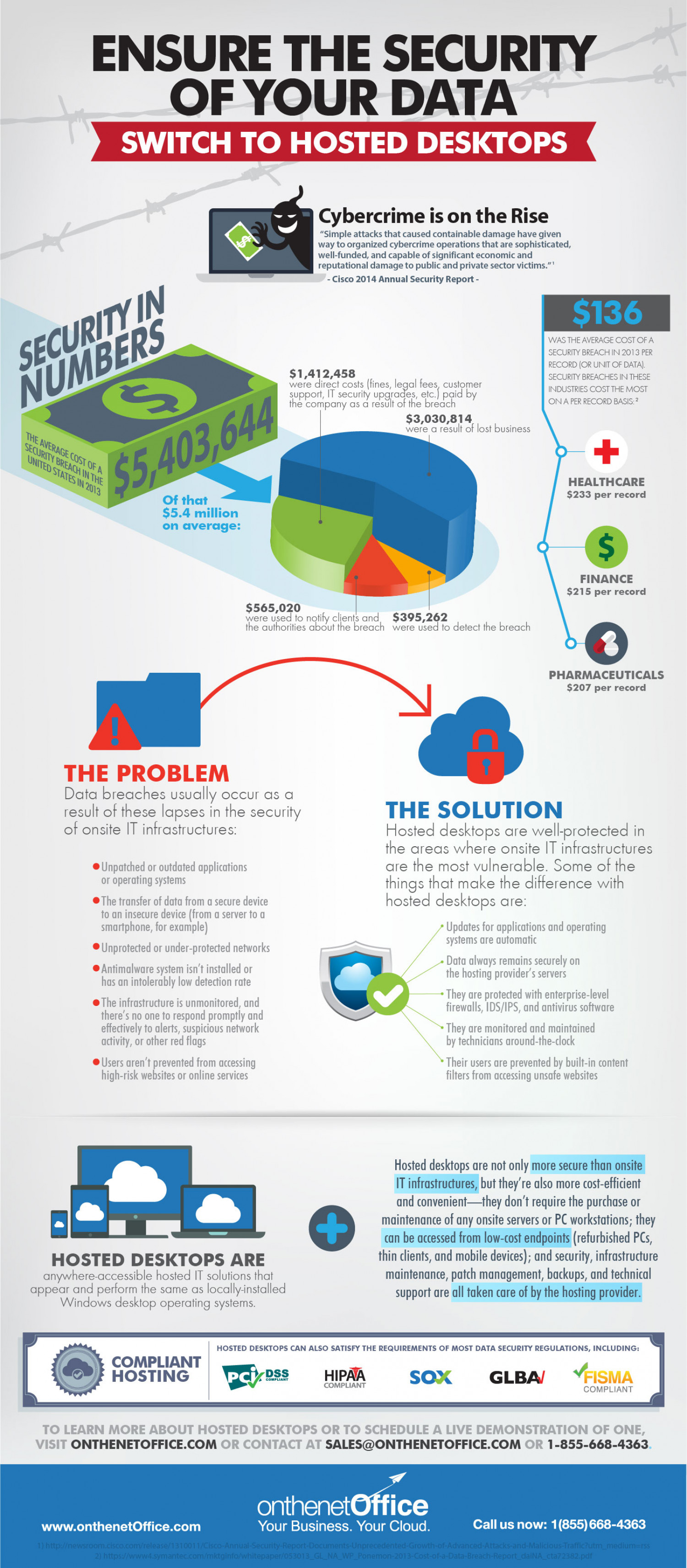 Ensure the Security of Your Data Infographic