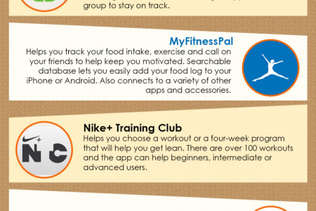 Ensuring Your Weight Loss Survives The Hype Infographic