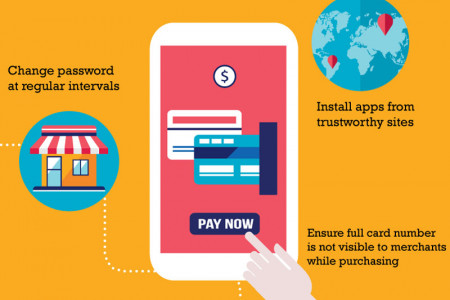 Ensuring-mobile-wallet-security Infographic