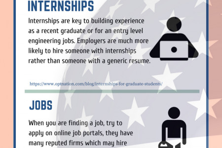 Entry level engineering jobs for recent graduates   USA jobs Infographic