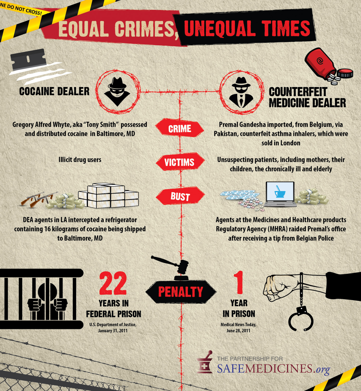Equal Crimes, Unequal Times Infographic