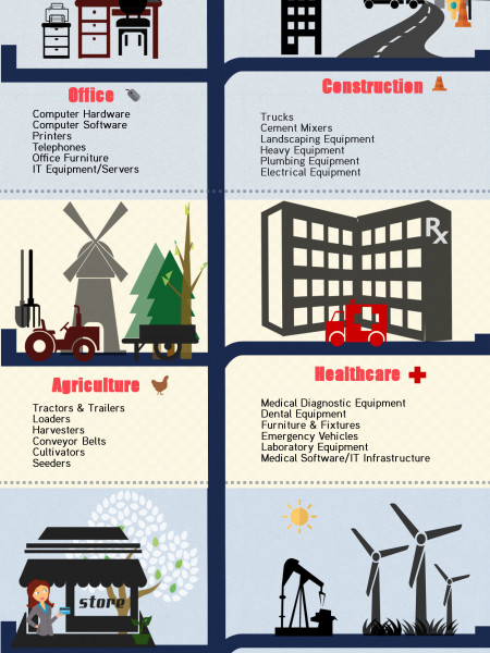 Equipment Leasing Infographic | Balboa Capital Infographic