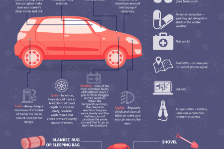 Essential Car Health Checks For The Winter Weather Infographic