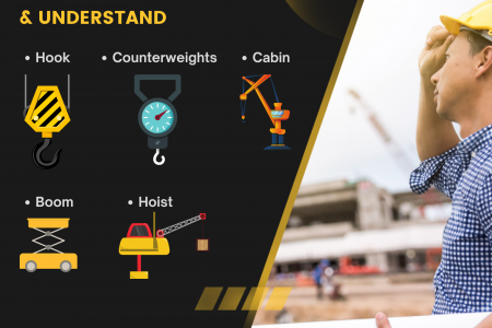 Essential Crane Parts You Need To Familiarise & Understand Infographic
