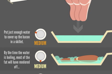 Essential Creative Food Hacks Infographic