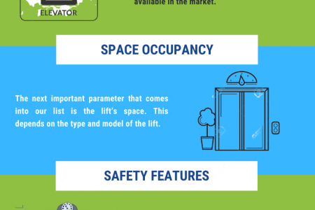 Essential Factors To Consider Before Home Lift Installation Infographic