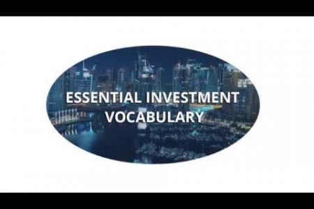 Essential investment vocabulary Infographic